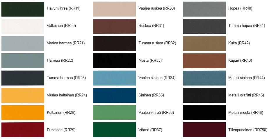 RR-Värikartta pelti